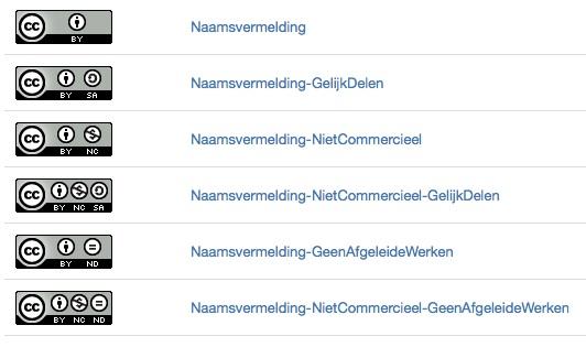 creative commons nederland